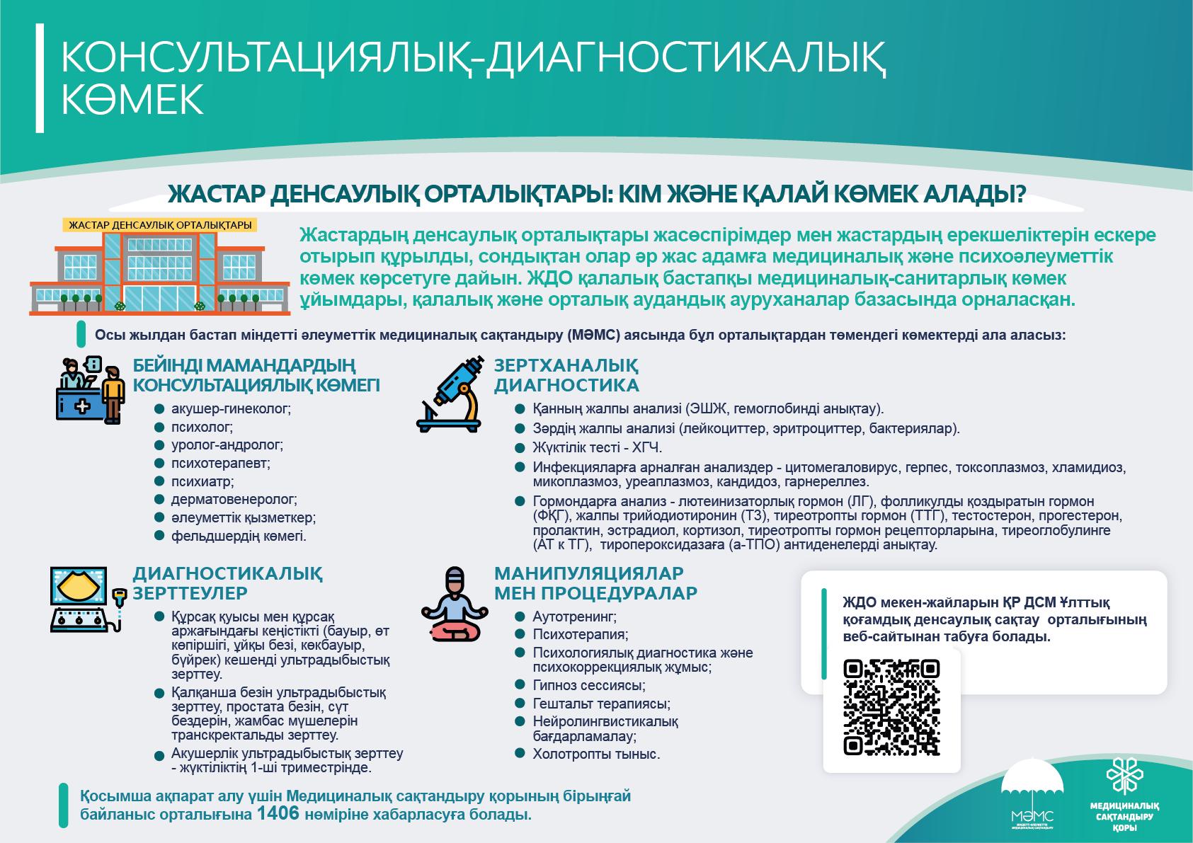 Молодежные центры здоровья_каз