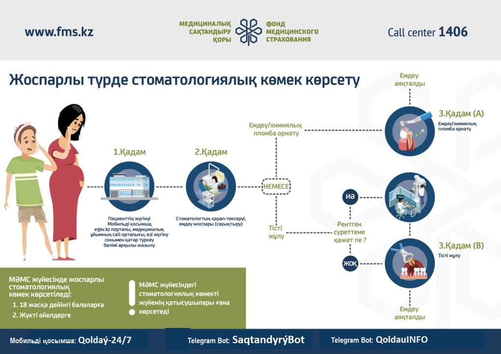 Плановая стоматология_ru_271120