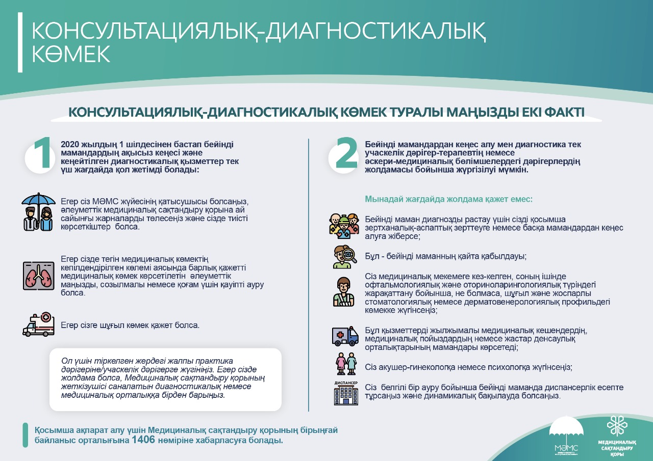 КДП_каз